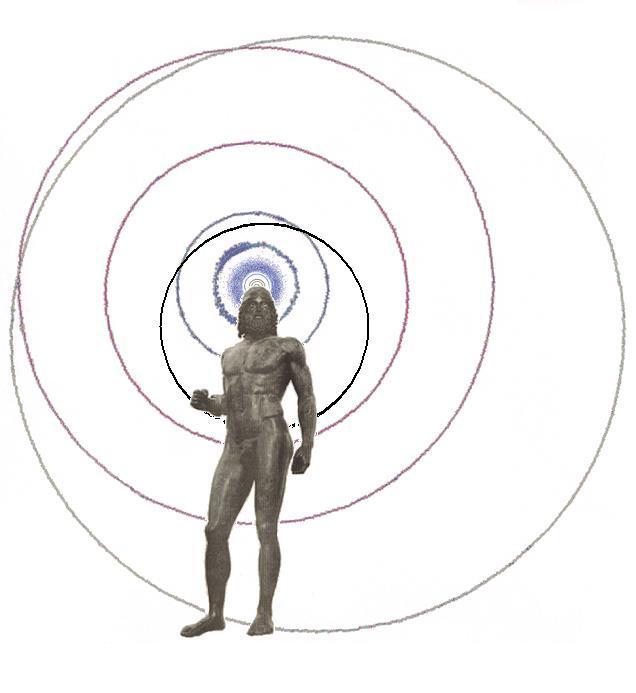 Comparison Solar System - Man